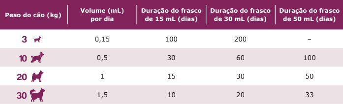 tabela cyclavance.JPG